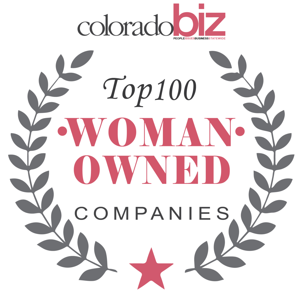 Top 100 Women Owned Companies