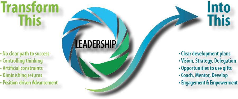 Transform leadership