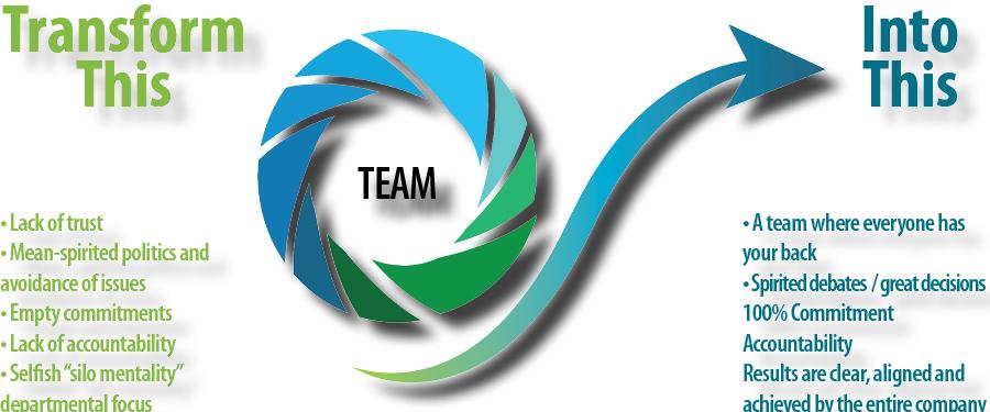 transform your team
