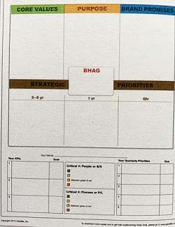 BHAG Strategy
